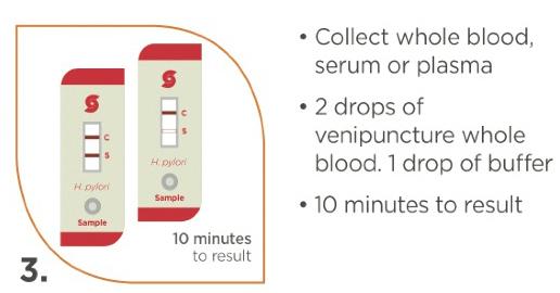 Medical Supplies - H  Pylori Testing